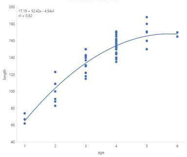 MarketingTracker Polynomial (order 2) trendline