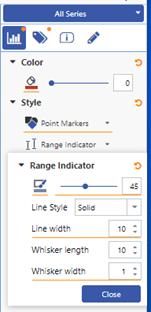 MarketingTracker format charts