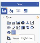 MarketingTracker selecting charts