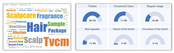 New Charts_MarketingTracker 5.16